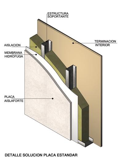 Placa estándar Aislaforte