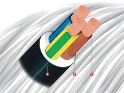 Comprar Cable flexible Barryflex RV-K