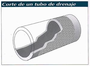 Tubos de drenaje
