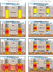 "Comprar Taponex para mineria de superficie, diámetros desde 6"" 1/4 hasta 13"" 3/4"