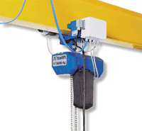 Jacks, hoisting machines for weight under 250 kg.