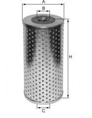 Aceites para filtros de ventilación