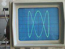 Oscilógrafos portátiles Μοd 4