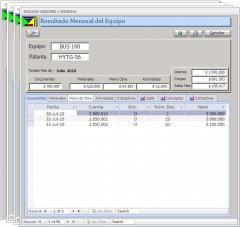 Control de Gestión Operativa de Equipos y Maquinarias