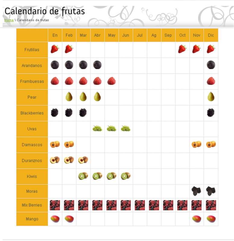 Pedido Calendarios de frutas