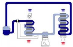 Ingeniería y Asesorías en Proyectos de Refrigeración