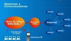Proyectacion de sistemas de comunicacion satelite